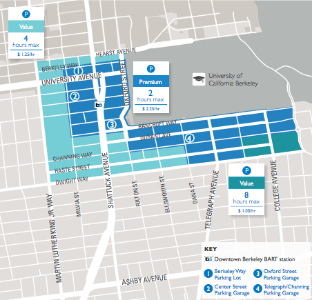 The goBerkeley pilot program requires uses rate changes on the street and in garages to try to change driver behavior and free up space in core zones. (Click to view larger). Image: City of Berkeley