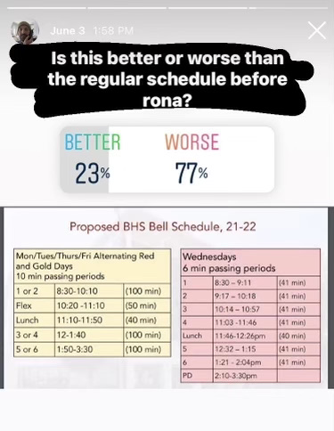 block schedule sparked controversy
